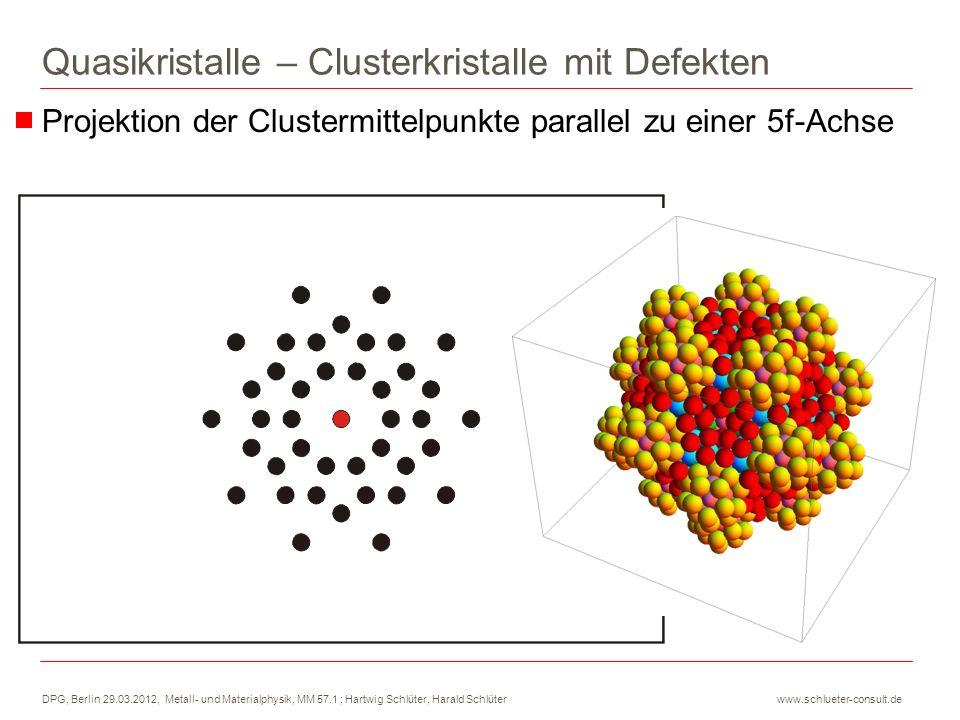 DPG, Berlin 29.03.2012, Metall- und Materialphysik, MM 57.1 ; Hartwig Schlüter, Harald Schlüter www.schlueter-consult.de Projektion der Clustermittelp