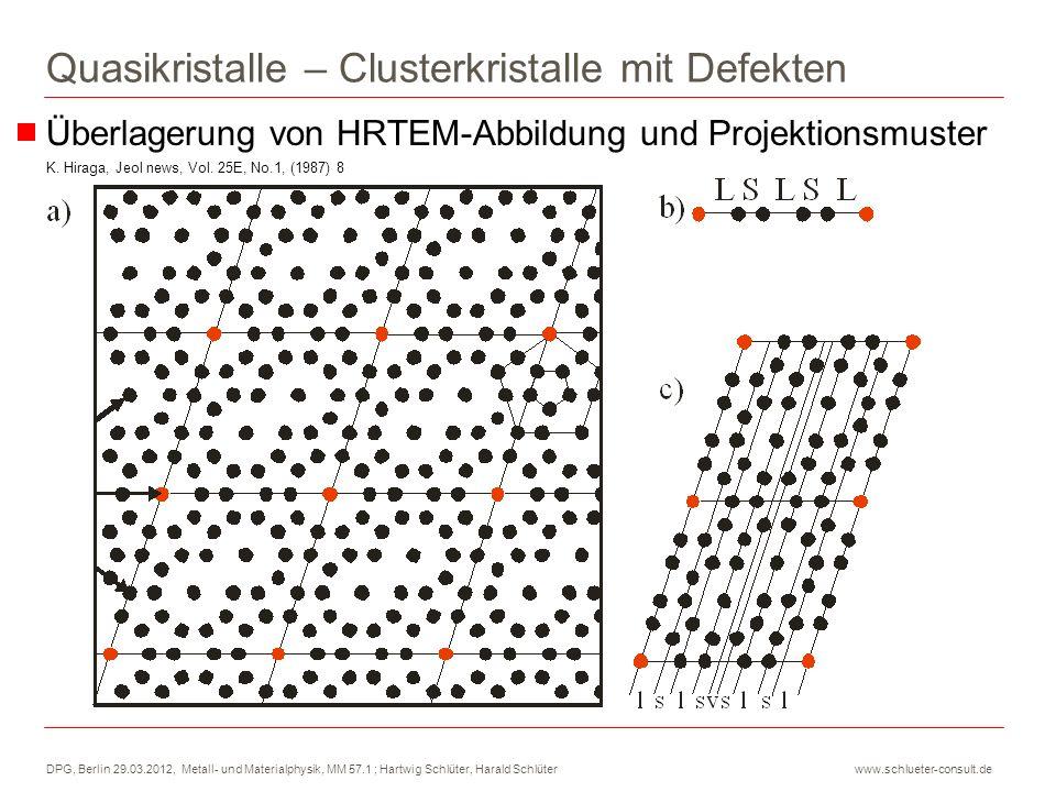 DPG, Berlin 29.03.2012, Metall- und Materialphysik, MM 57.1 ; Hartwig Schlüter, Harald Schlüter www.schlueter-consult.de Überlagerung von HRTEM-Abbild