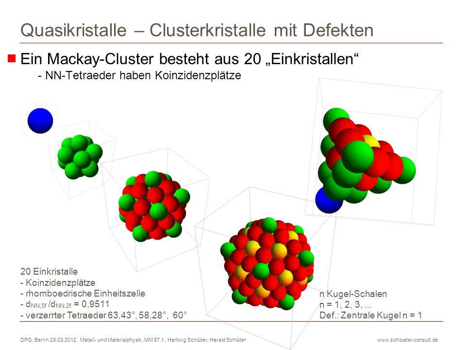 DPG, Berlin 29.03.2012, Metall- und Materialphysik, MM 57.1 ; Hartwig Schlüter, Harald Schlüter www.schlueter-consult.de + = Quasikristalle – Clusterkristalle mit Defekten Ein Bergman-Cluster besteht aus 20 Einkristallen - NN-Tetraeder haben keine Koinzidenzplätze 20 Einkristalle - Koinzidenzplätze - rhomboedrische Einheitszelle - d NN,5f /d NN,2f = 0,9511 - verzerrter Tetraeder 63,43°, 58,28°, 60° d blau = 1 [a.u.], d pink = 0,8 [a.u.] n Kugel-Schalen n = 1, 2, 3,...