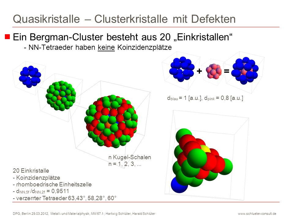 DPG, Berlin 29.03.2012, Metall- und Materialphysik, MM 57.1 ; Hartwig Schlüter, Harald Schlüter www.schlueter-consult.de + = Quasikristalle – Clusterk