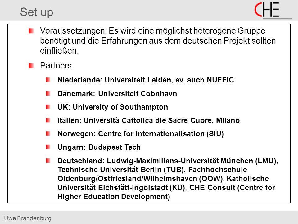 Uwe Brandenburg Set up Voraussetzungen: Es wird eine möglichst heterogene Gruppe benötigt und die Erfahrungen aus dem deutschen Projekt sollten einfli