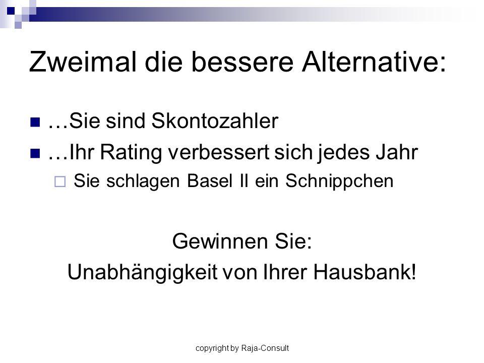 copyright by Raja-Consult Der Ablauf Lieferant Waren- vorfinanzierer Kunde