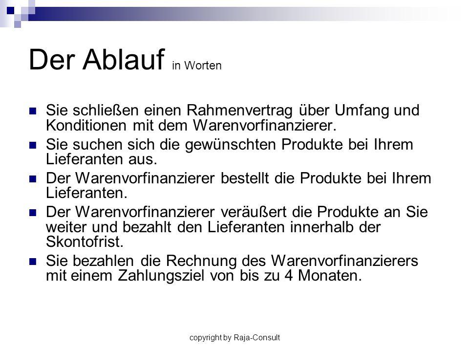 copyright by Raja-Consult Der Ablauf in Worten Sie schließen einen Rahmenvertrag über Umfang und Konditionen mit dem Warenvorfinanzierer. Sie suchen s