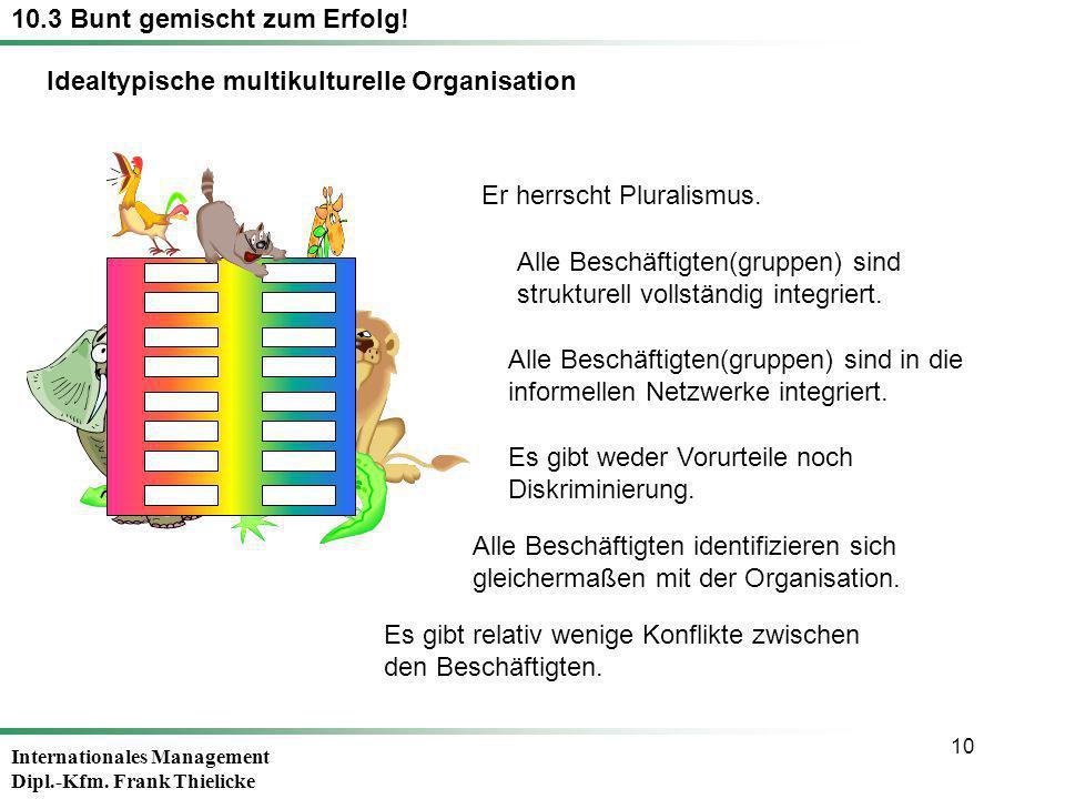 Internationales Management Dipl.-Kfm. Frank Thielicke 10 Er herrscht Pluralismus. Alle Beschäftigten(gruppen) sind strukturell vollständig integriert.