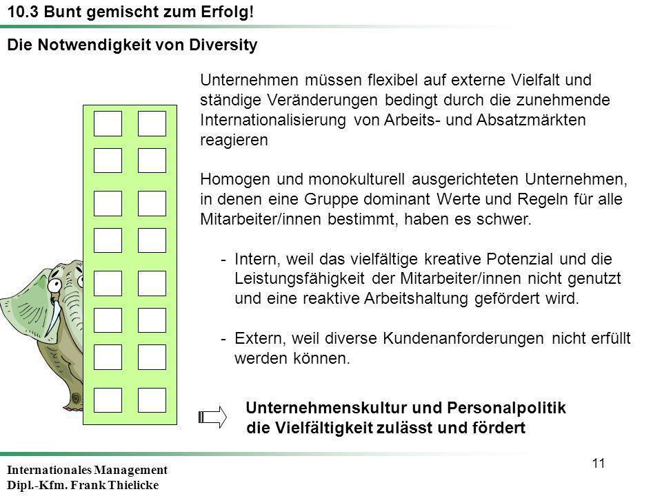 Internationales Management Dipl.-Kfm. Frank Thielicke 11 Unternehmen müssen flexibel auf externe Vielfalt und ständige Veränderungen bedingt durch die