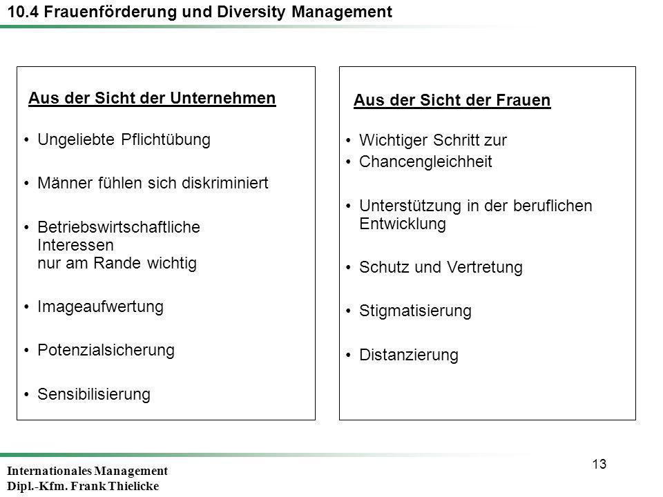 Internationales Management Dipl.-Kfm. Frank Thielicke 13 Aus der Sicht der Unternehmen Ungeliebte Pflichtübung Männer fühlen sich diskriminiert Betrie