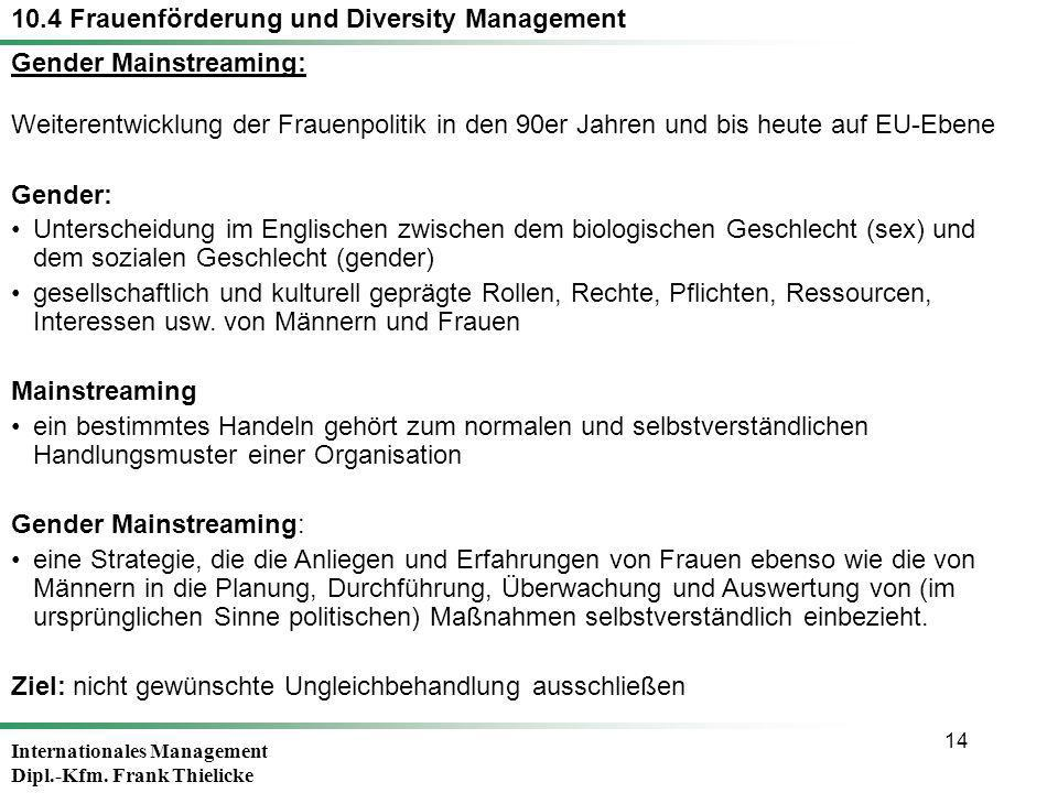 Internationales Management Dipl.-Kfm. Frank Thielicke 14 Weiterentwicklung der Frauenpolitik in den 90er Jahren und bis heute auf EU-Ebene Gender: Unt