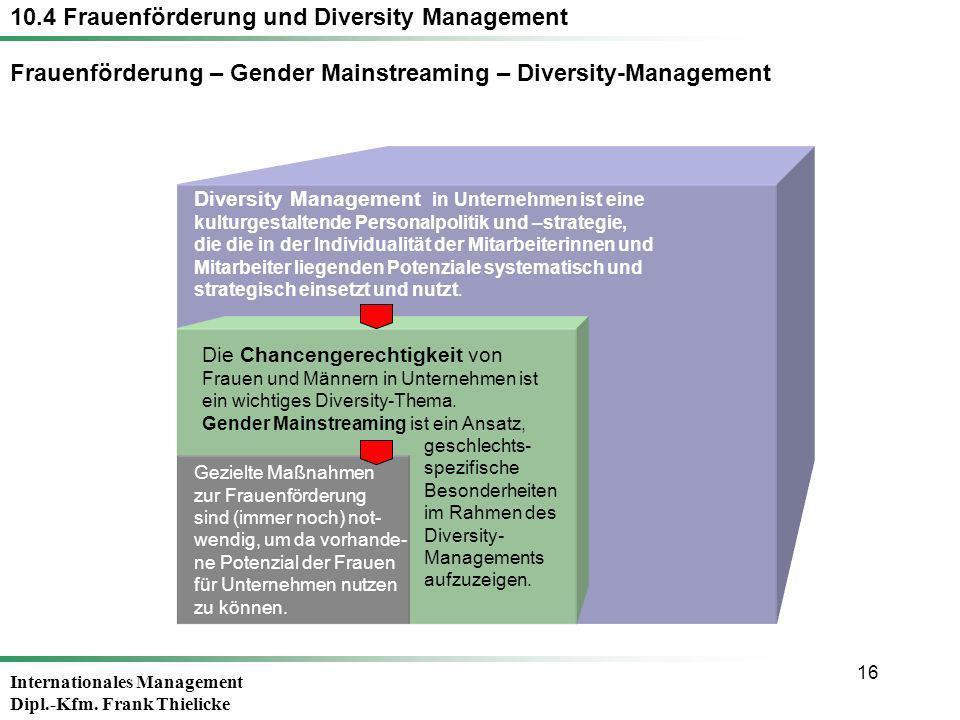 Internationales Management Dipl.-Kfm. Frank Thielicke 16 Diversity Management in Unternehmen ist eine kulturgestaltende Personalpolitik und –strategie