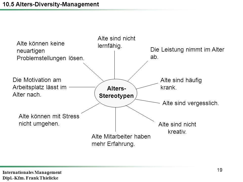 Internationales Management Dipl.-Kfm. Frank Thielicke 19 10.5 Alters-Diversity-Management Die Leistung nimmt im Alter ab. Alters- Stereotypen Alte sin