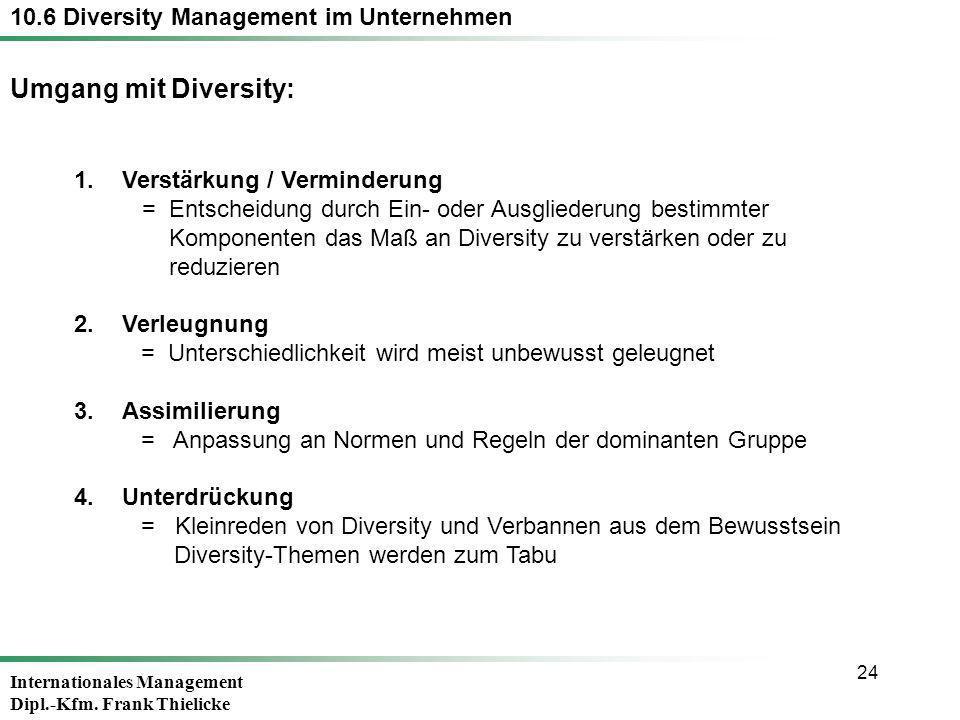 Internationales Management Dipl.-Kfm. Frank Thielicke 24 1.Verstärkung / Verminderung = Entscheidung durch Ein- oder Ausgliederung bestimmter Komponen