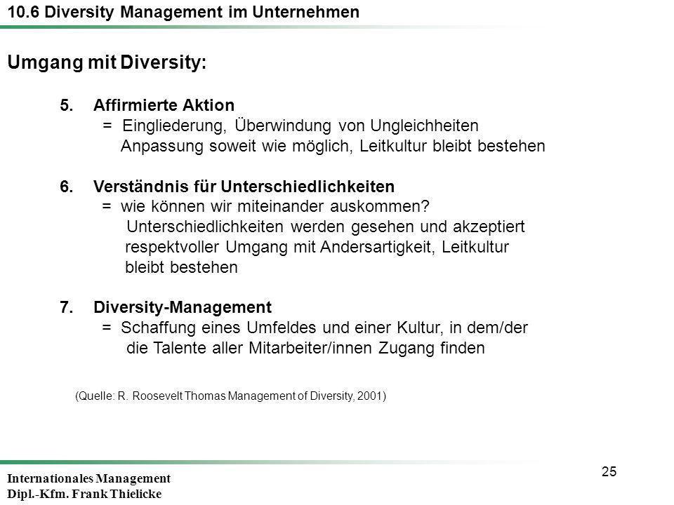 Internationales Management Dipl.-Kfm. Frank Thielicke 25 5. Affirmierte Aktion = Eingliederung, Überwindung von Ungleichheiten Anpassung soweit wie mö