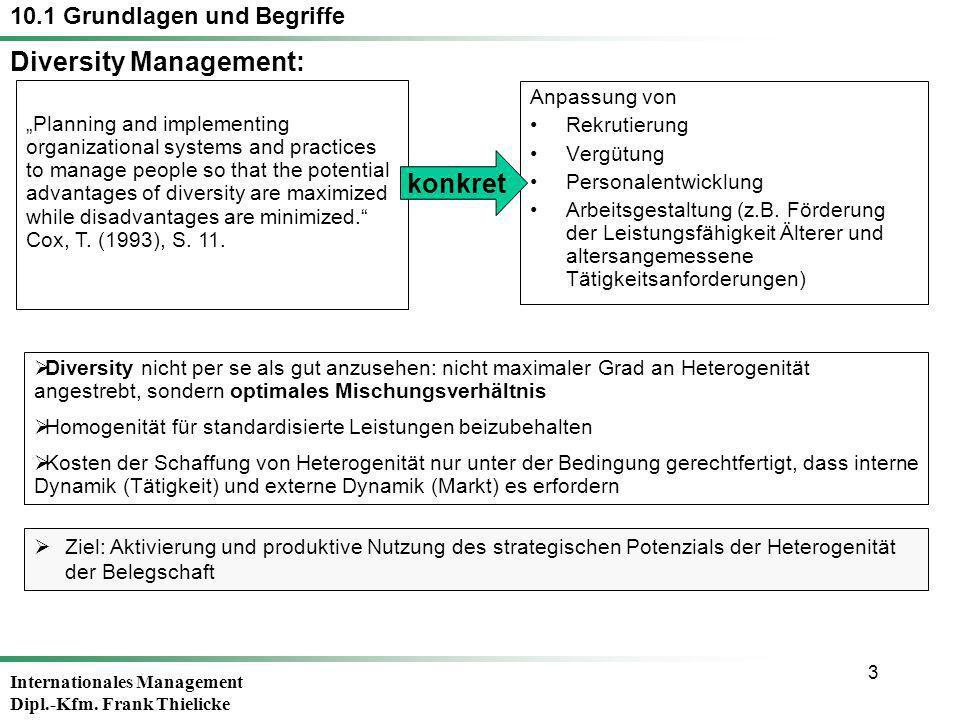 Internationales Management Dipl.-Kfm. Frank Thielicke 3 Diversity Management: Anpassung von Rekrutierung Vergütung Personalentwicklung Arbeitsgestaltu