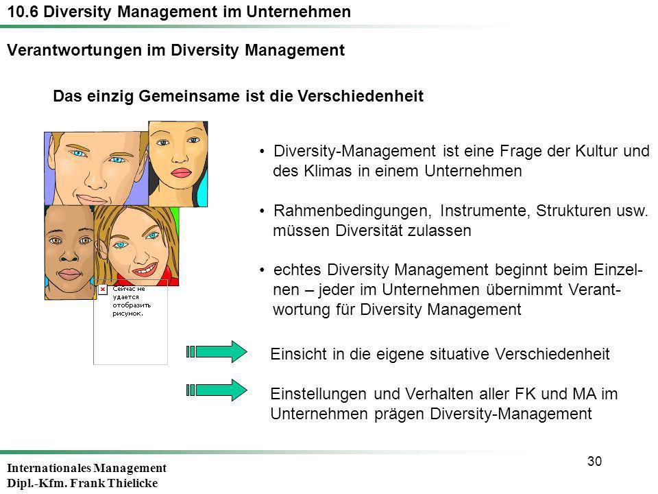 Internationales Management Dipl.-Kfm. Frank Thielicke 30 Das einzig Gemeinsame ist die Verschiedenheit Diversity-Management ist eine Frage der Kultur