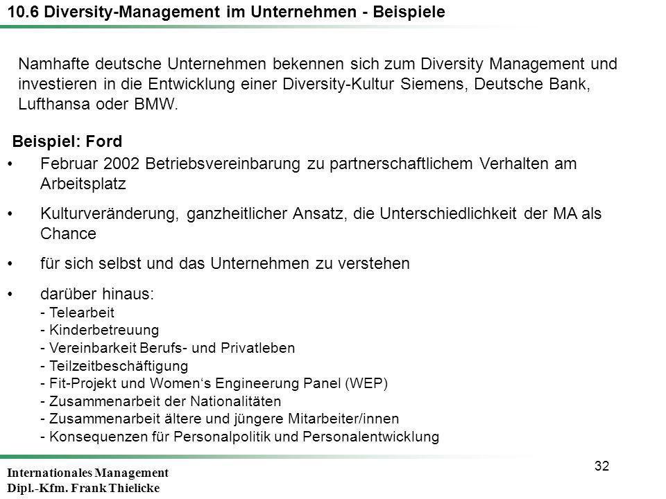Internationales Management Dipl.-Kfm. Frank Thielicke 32 10.6 Diversity-Management im Unternehmen - Beispiele Namhafte deutsche Unternehmen bekennen s