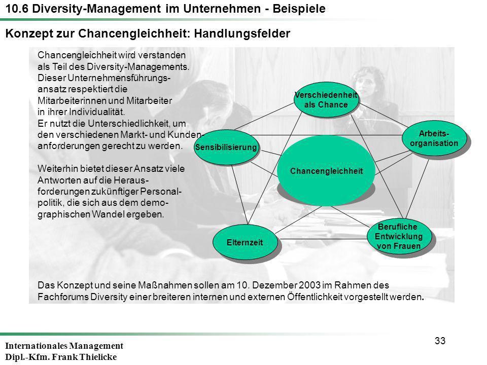 Internationales Management Dipl.-Kfm. Frank Thielicke 33 Verschiedenheit als Chance Verschiedenheit als Chance Chancengleichheit Sensibilisierung Elte
