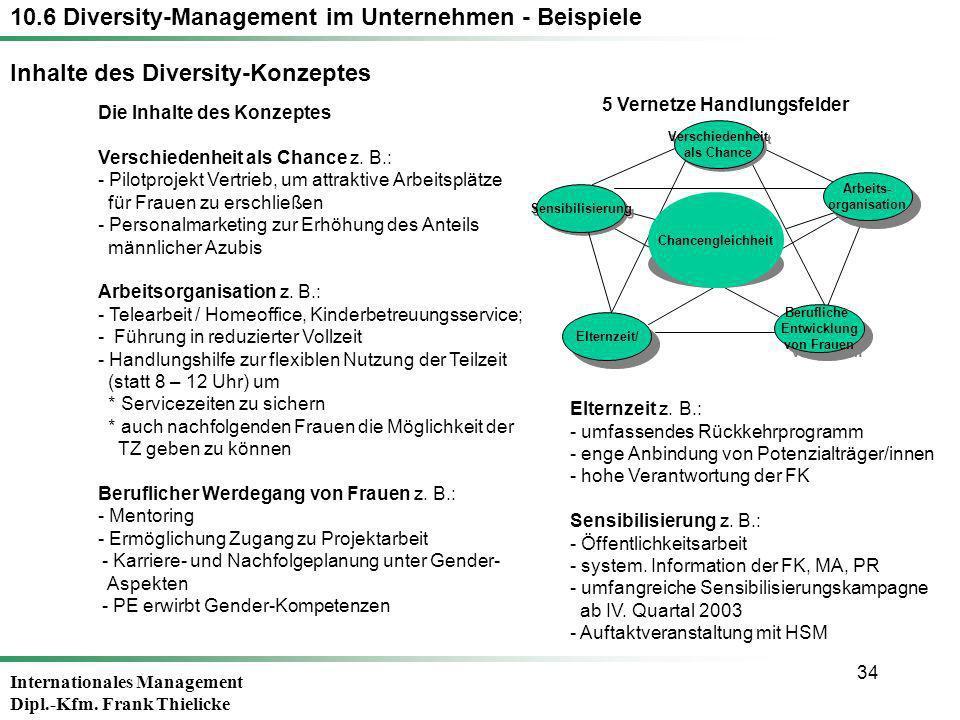 Internationales Management Dipl.-Kfm. Frank Thielicke 34 Die Inhalte des Konzeptes Verschiedenheit als Chance z. B.: - Pilotprojekt Vertrieb, um attra