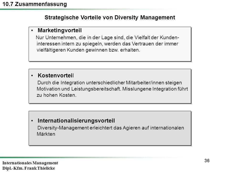 Internationales Management Dipl.-Kfm. Frank Thielicke 36 Marketingvorteil Nur Unternehmen, die in der Lage sind, die Vielfalt der Kunden- interessen i