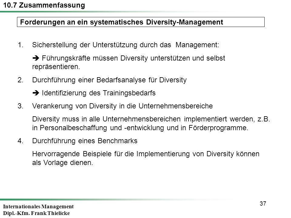 Internationales Management Dipl.-Kfm. Frank Thielicke 37 1.Sicherstellung der Unterstützung durch das Management: Führungskräfte müssen Diversity unte