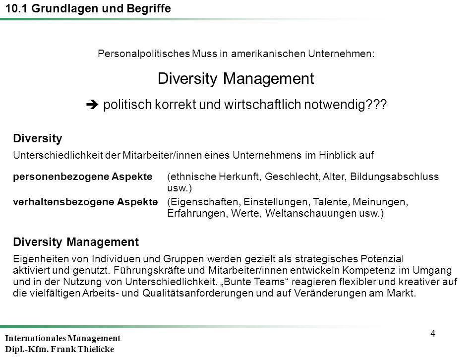 Internationales Management Dipl.-Kfm. Frank Thielicke 4 Personalpolitisches Muss in amerikanischen Unternehmen: Diversity Management politisch korrekt