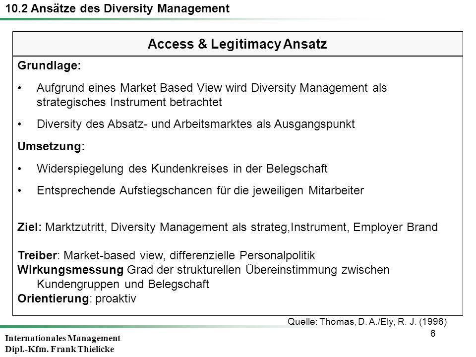 Internationales Management Dipl.-Kfm. Frank Thielicke 6 Access & Legitimacy Ansatz 10.2 Ansätze des Diversity Management Grundlage: Aufgrund eines Mar