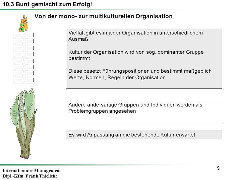 Internationales Management Dipl.-Kfm. Frank Thielicke 9 Vielfalt gibt es in jeder Organisation in unterschiedlichem Ausmaß Kultur der Organisation wir