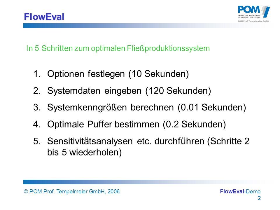 © POM Prof. Tempelmeier GmbH, 2006FlowEval-Demo 2 FlowEval 1.Optionen festlegen (10 Sekunden) 2.Systemdaten eingeben (120 Sekunden) 3.Systemkenngrößen