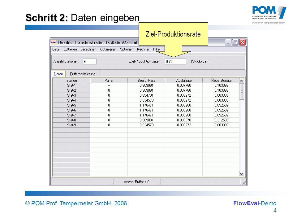 © POM Prof. Tempelmeier GmbH, 2006FlowEval-Demo 4 Schritt 2: Schritt 2: Daten eingeben Ziel-Produktionsrate