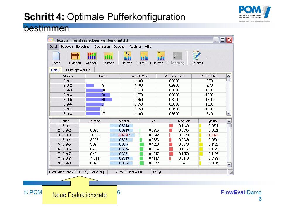 © POM Prof. Tempelmeier GmbH, 2006FlowEval-Demo 6 Schritt 4: Schritt 4: Optimale Pufferkonfiguration bestimmen Neue Poduktionsrate