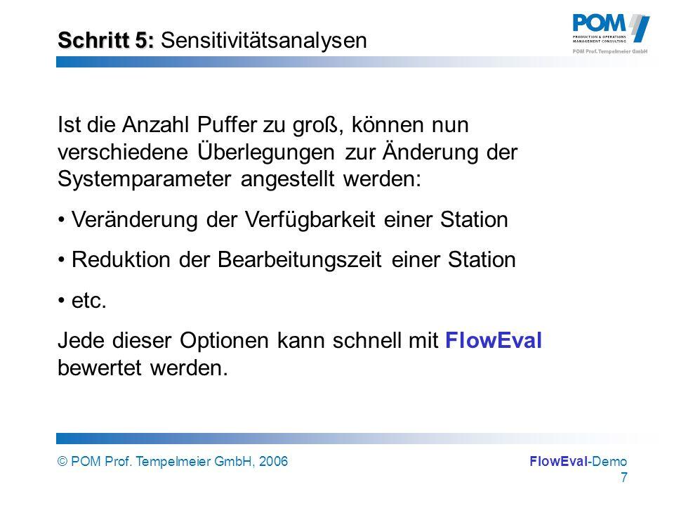 © POM Prof. Tempelmeier GmbH, 2006FlowEval-Demo 7 Schritt 5: Schritt 5: Sensitivitätsanalysen Ist die Anzahl Puffer zu groß, können nun verschiedene Ü