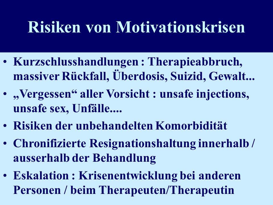 Risiken von Motivationskrisen Kurzschlusshandlungen : Therapieabbruch, massiver Rückfall, Überdosis, Suizid, Gewalt... Vergessen aller Vorsicht : unsa