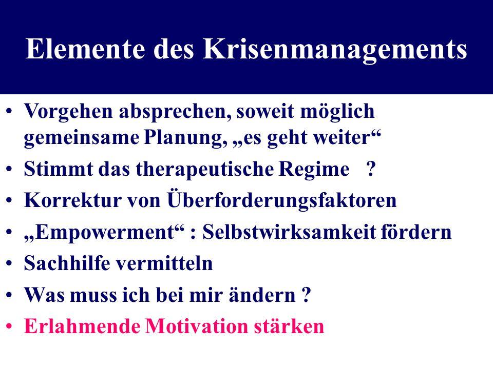 Elemente des Krisenmanagements Vorgehen absprechen, soweit möglich gemeinsame Planung, es geht weiter Stimmt das therapeutische Regime ? Korrektur von