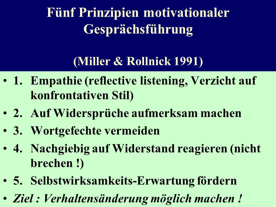 Fünf Prinzipien motivationaler Gesprächsführung (Miller & Rollnick 1991) 1.Empathie (reflective listening, Verzicht auf konfrontativen Stil) 2.Auf Wid