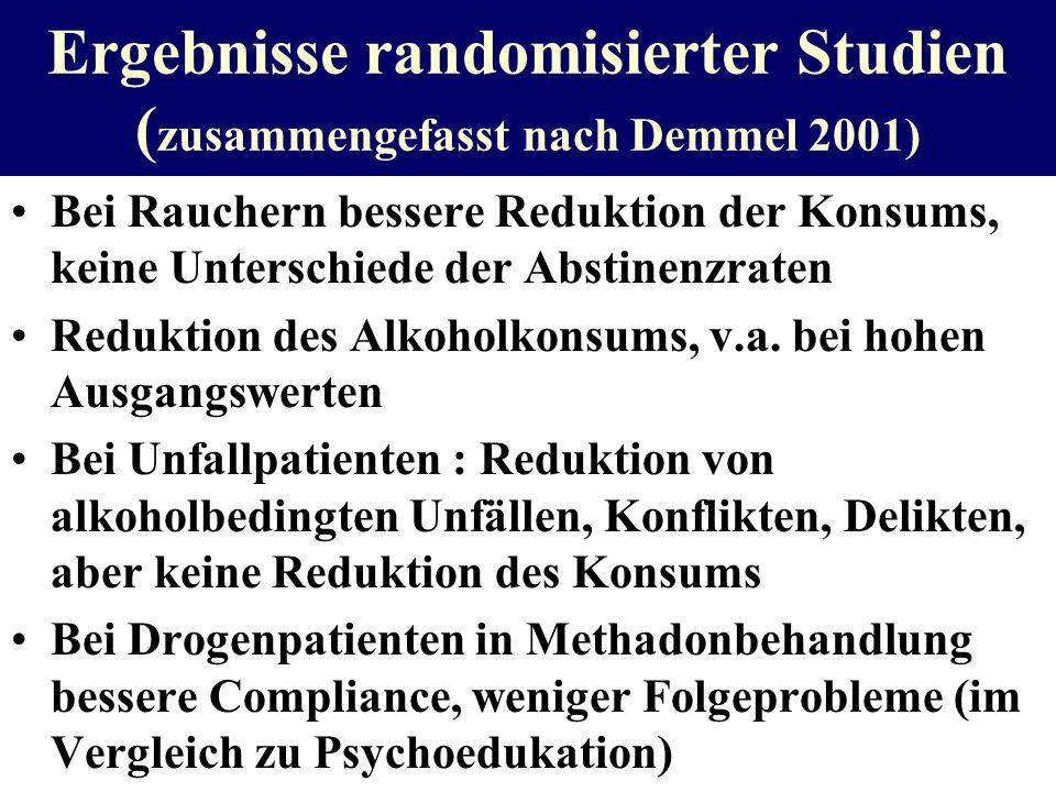 Ergebnisse randomisierter Studien ( zusammengefasst nach Demmel 2001) Bei Rauchern bessere Reduktion der Konsums, keine Unterschiede der Abstinenzrate