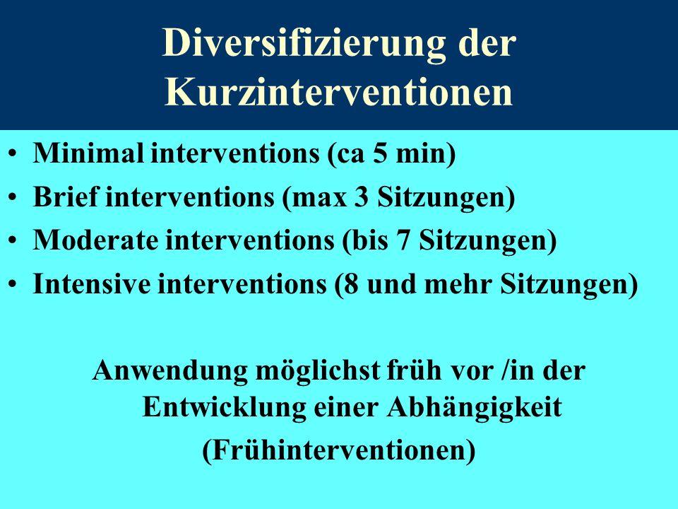Diversifizierung der Kurzinterventionen Minimal interventions (ca 5 min) Brief interventions (max 3 Sitzungen) Moderate interventions (bis 7 Sitzungen