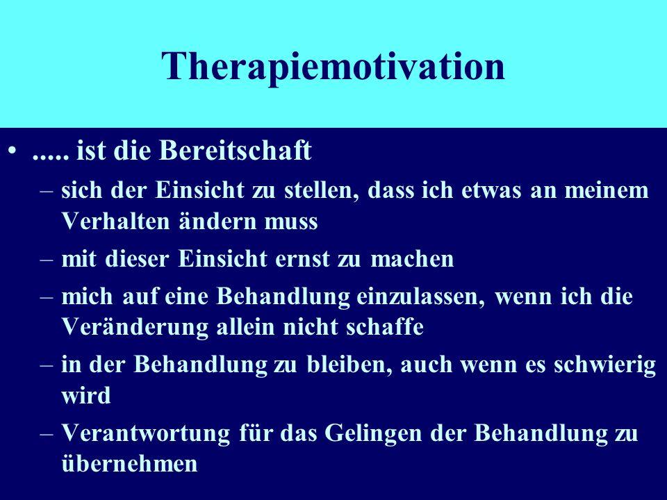 Therapiemotivation..... ist die Bereitschaft –sich der Einsicht zu stellen, dass ich etwas an meinem Verhalten ändern muss –mit dieser Einsicht ernst