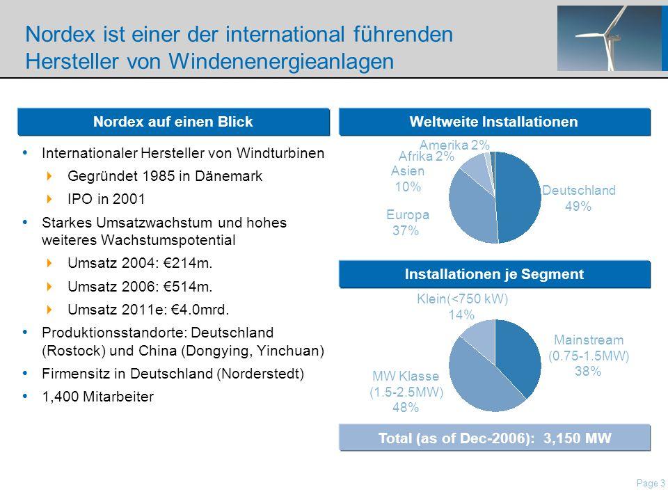 Page 3 nordisch\Presentations\IP Presentation Nordex\21 Roadshow Pres Nordex_May2006.ppt Total (as of Dec-2006): 3,150 MW Nordex ist einer der interna