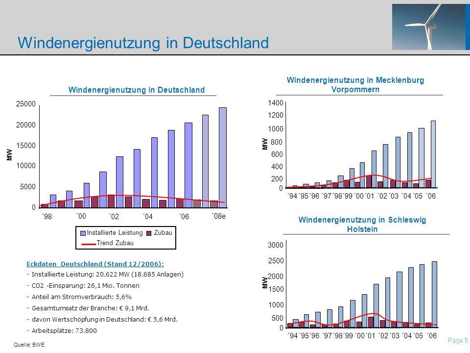 Page 8 nordisch\Presentations\IP Presentation Nordex\21 Roadshow Pres Nordex_May2006.ppt Windenergienutzung in Deutschland Eckdaten Deutschland (Stand