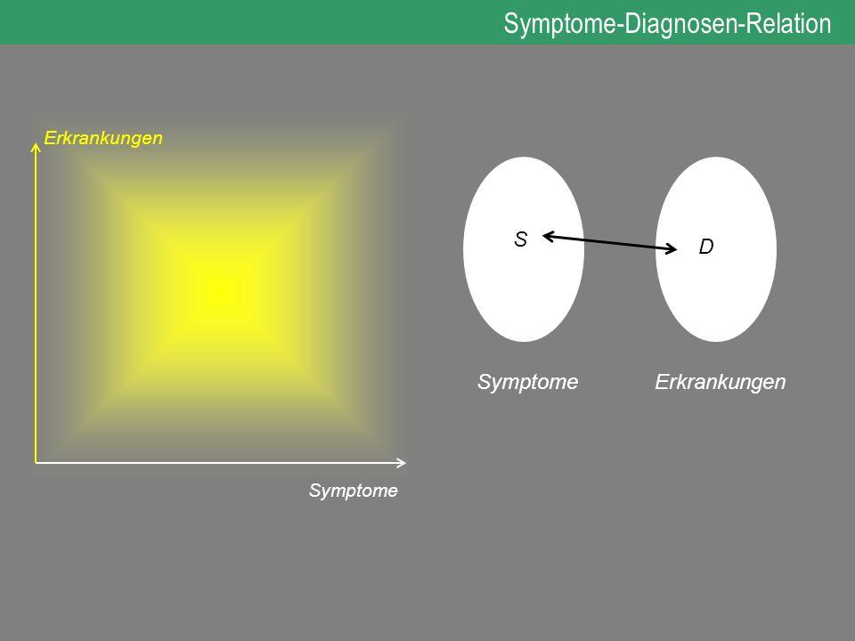 Erkrankungen Symptome Symptome-Diagnosen-Relation SymptomeErkrankungen S D