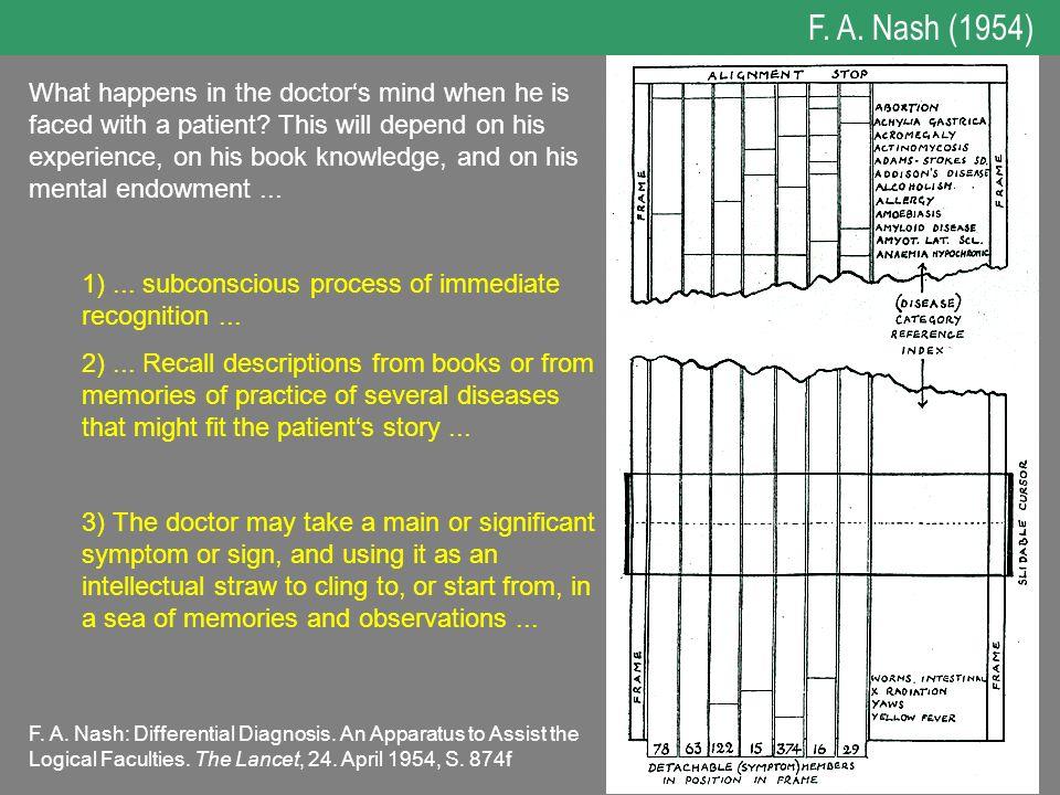 Erkrankungen Symptome Patienten Symptome-Diagnosen-Patienten-Fuzzy-Relation