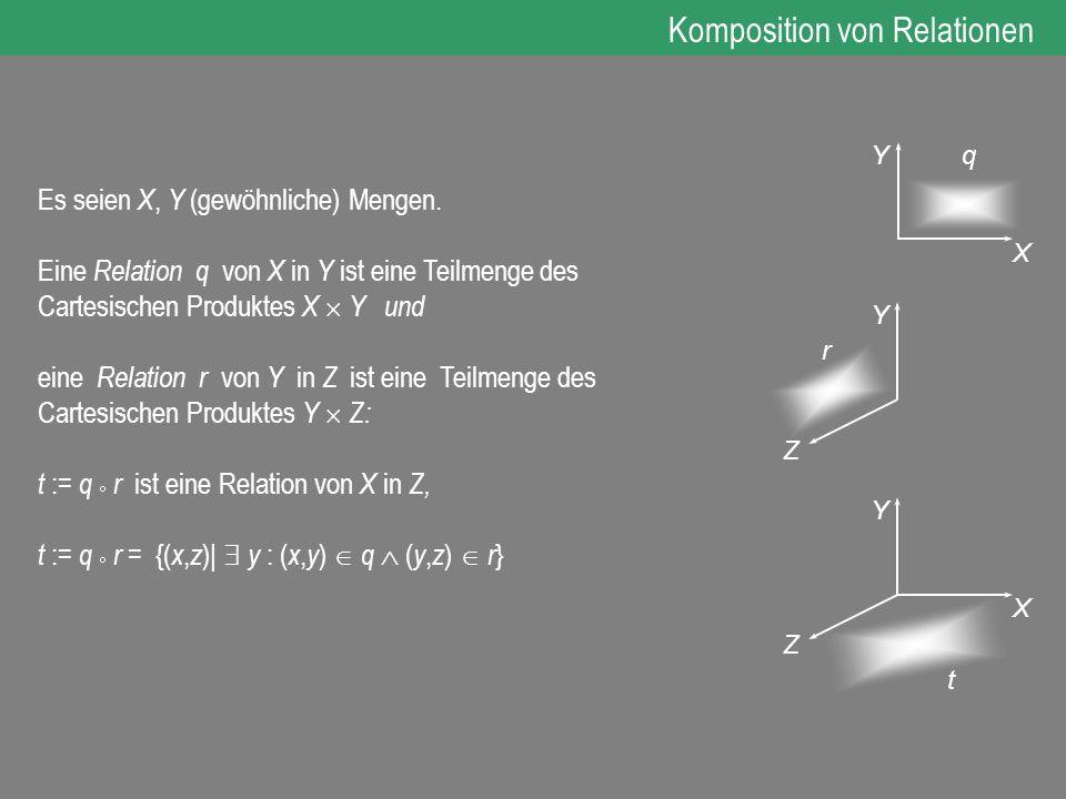Y Z X Y X Z Y t q r Komposition von Relationen Es seien X, Y (gewöhnliche) Mengen. Eine Relation q von X in Y ist eine Teilmenge des Cartesischen Prod