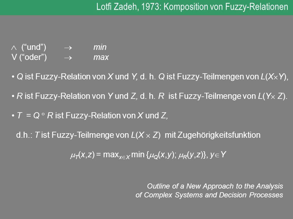 (und) min V (oder) max Q ist Fuzzy-Relation von X und Y, d. h. Q ist Fuzzy-Teilmengen von L(X Y), R ist Fuzzy-Relation von Y und Z, d. h. R ist Fuzzy-