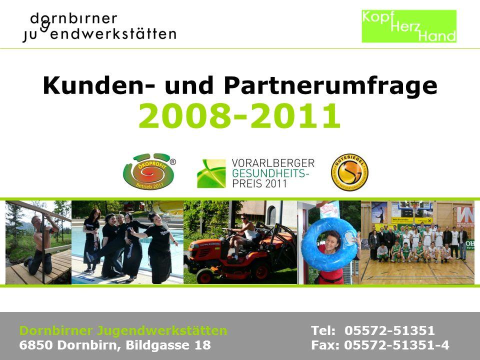 Kunden- und Partnerumfrage 2008-2011 Dornbirner Jugendwerkstätten Tel: 05572-51351 6850 Dornbirn, Bildgasse 18 Fax: 05572-51351-4