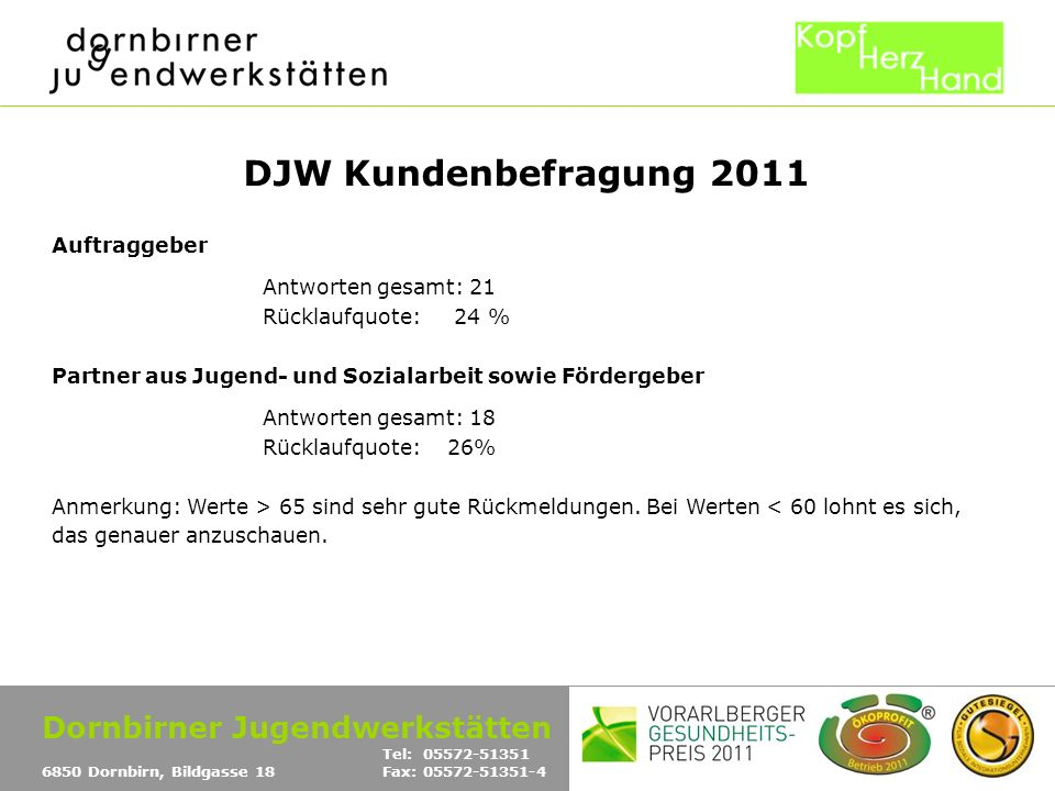 2 DJW Kundenbefragung 2011 Auftraggeber Antworten gesamt: 21 Rücklaufquote: 24 % Partner aus Jugend- und Sozialarbeit sowie Fördergeber Antworten gesamt: 18 Rücklaufquote: 26% Anmerkung: Werte > 65 sind sehr gute Rückmeldungen.