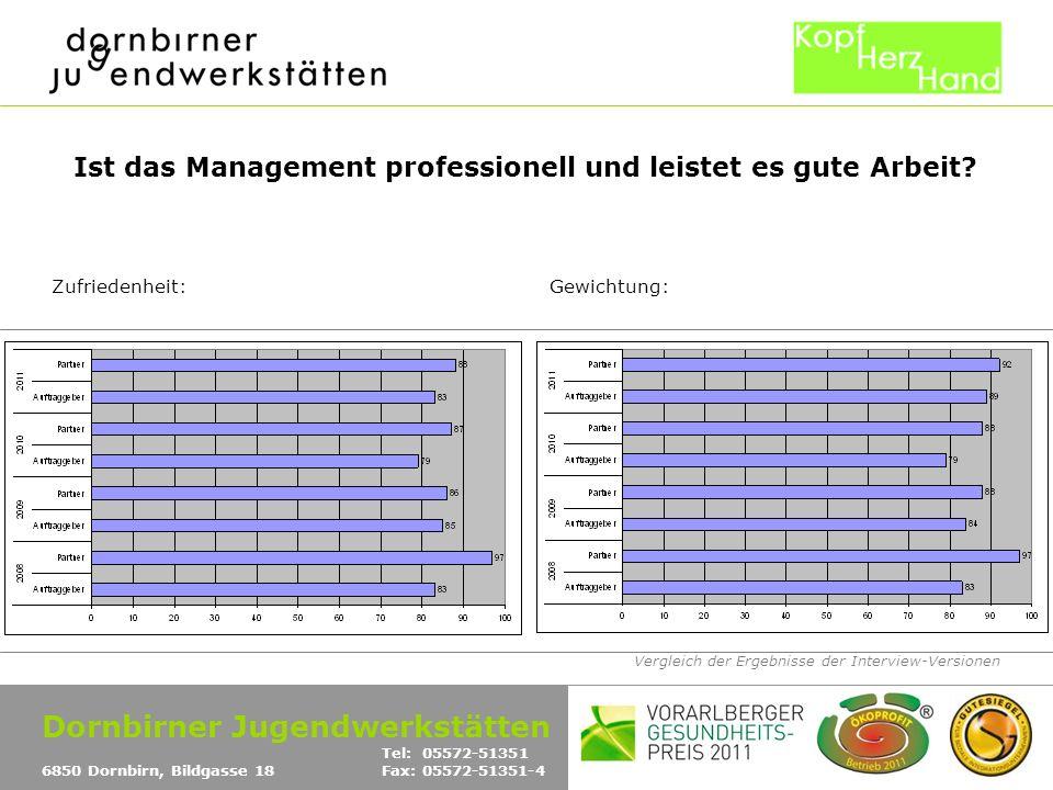 Vergleich der Ergebnisse der Interview-Versionen Ist das Management professionell und leistet es gute Arbeit? Zufriedenheit:Gewichtung: Dornbirner Jug