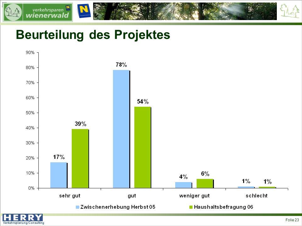 Verkehrsplanung/Consulting <> Folie 23 Beurteilung des Projektes