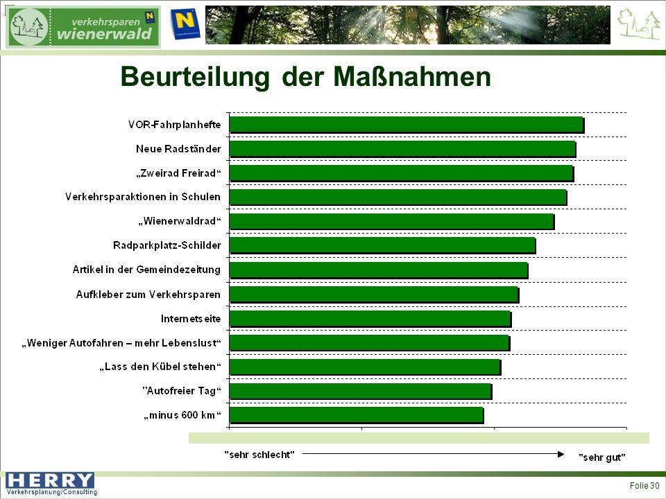 Verkehrsplanung/Consulting <> Folie 30 Beurteilung der Maßnahmen