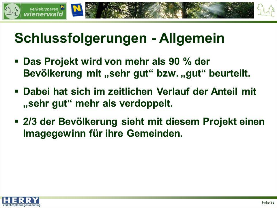 Verkehrsplanung/Consulting <> Folie 38 Schlussfolgerungen - Allgemein Das Projekt wird von mehr als 90 % der Bevölkerung mit sehr gut bzw.