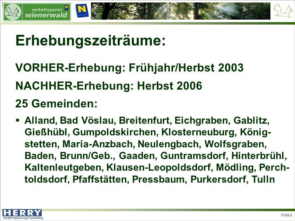 Verkehrsplanung/Consulting <> Folie 5 Erhebungszeiträume: VORHER-Erhebung: Frühjahr/Herbst 2003 NACHHER-Erhebung: Herbst 2006 25 Gemeinden: Alland, Bad Vöslau, Breitenfurt, Eichgraben, Gablitz, Gießhübl, Gumpoldskirchen, Klosterneuburg, König- stetten, Maria-Anzbach, Neulengbach, Wolfsgraben, Baden, Brunn/Geb., Gaaden, Guntramsdorf, Hinterbrühl, Kaltenleutgeben, Klausen-Leopoldsdorf, Mödling, Perch- toldsdorf, Pfaffstätten, Pressbaum, Purkersdorf, Tulln