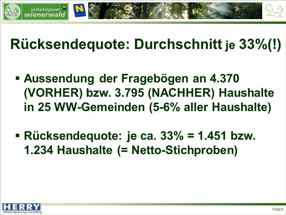 Verkehrsplanung/Consulting <> Folie 6 Rücksendequote: Durchschnitt je 33%(!) Aussendung der Fragebögen an 4.370 (VORHER) bzw.