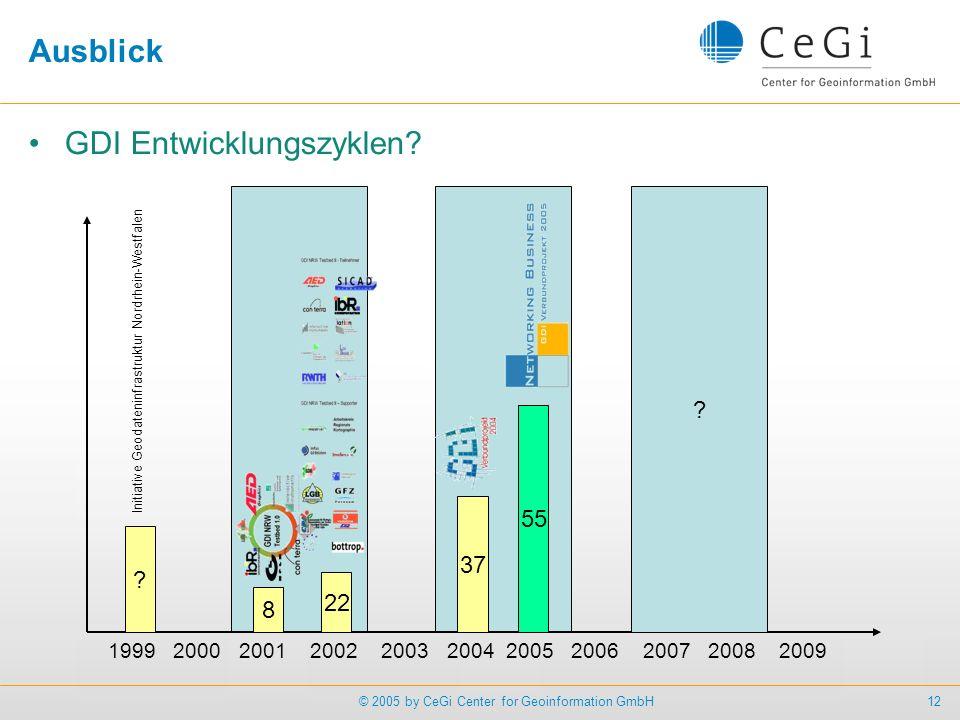 12© 2005 by CeGi Center for Geoinformation GmbH Ausblick GDI Entwicklungszyklen? 1999 2000 2001 2002 2003 2004 2005 2006 2007 2008 2009 37 55 22 8 ? I